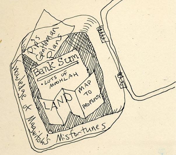Fortunes Sketch